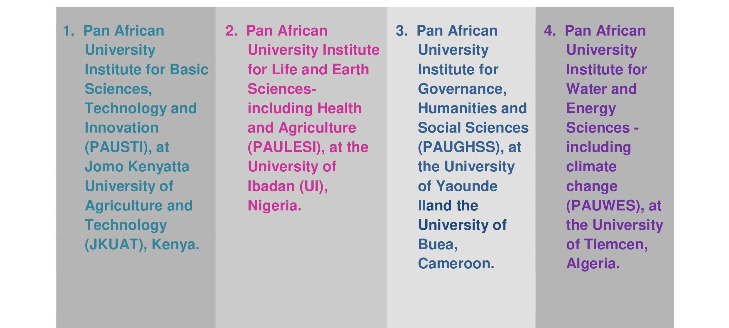 Pan African University - Call for Applications For the 2018/2019